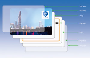 ISO14443A-13-56MHz-MIFARE-S50-1k-RFID-Smart-Card